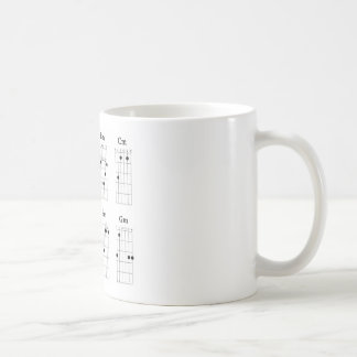 Basic Minor Chords Coffee Mug