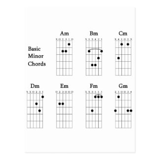 Basic Minor Chords Postcard
