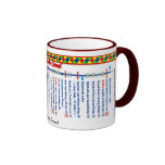 Basingstoke Canal Route Map (2 of 2) Coffee Mugs