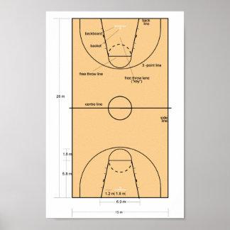 Basketball Coach Poster