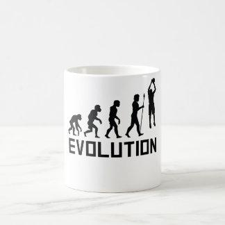 Basketball Evolution Coffee Mug