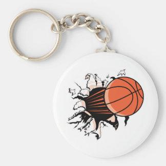 basketball ripping through key chains