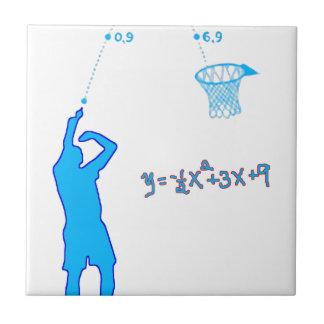 Basketball Shot and Quadratic equation Tile