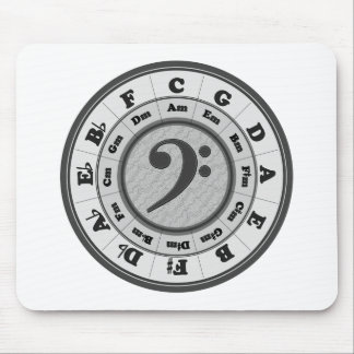 Bass Clef Circle of Fifths Mouse Pad