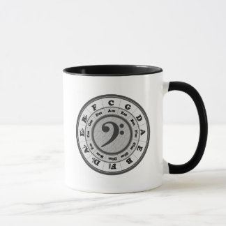 Bass Clef Circle of Fifths Mug