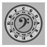 Bass Clef Circle of Fifths Poster