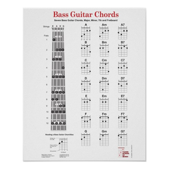 Bass Guitar Chord Fingering Chart and Fretboard | Zazzle.com