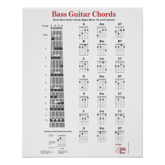 Bass Guitar Chord Fingering Chart and Fretboard Poster