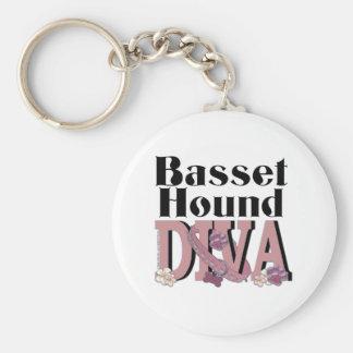 Basset Hound DIVA Keychain