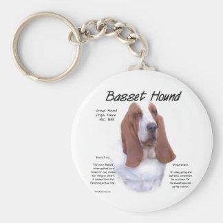 Basset Hound History Design Keychain