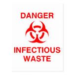 Basura infecciosa del peligro postal