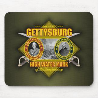 Batalla de Gettysburg Tapetes De Ratones