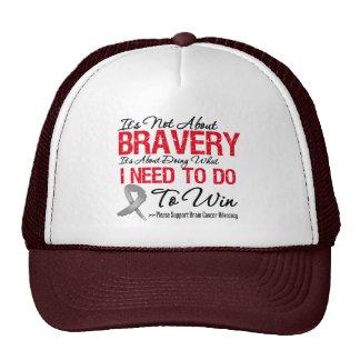 Batalla del cáncer de cerebro gorro