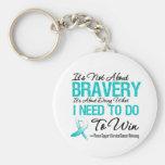Batalla del cáncer de cuello del útero llaveros personalizados