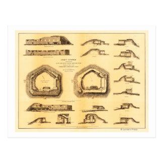 Batalla del fuerte Sumter - guerra civil 4 panorám Postal