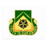 Batallón de 19 policía militar postales
