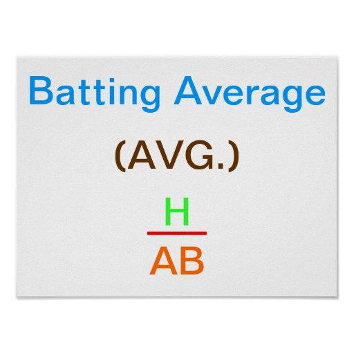 how to find batting average