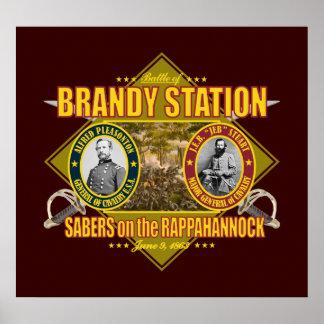 Battle of Brandy Station Poster