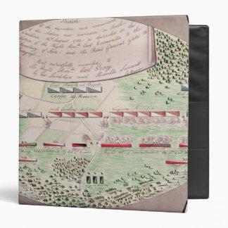 Battle of Camden, 1780 Vinyl Binders