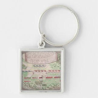 Battle of Camden, 1780 Key Chains