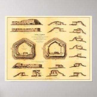 Battle of Fort Sumter - Civil War Panoramic Print