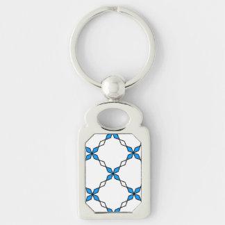 Bavarian proud keychain