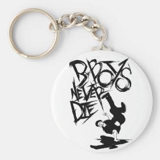 BBOY NEVER DIE! @ Keychain