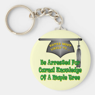 Be Arrested Keychains