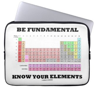 Be Fundamental Know Your Elements Periodic Table