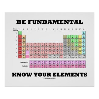Be Fundamental Know Your Elements Periodic Table Print