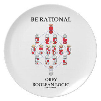 Be Rational Obey Boolean Logic (Hasse Diagram) Dinner Plates