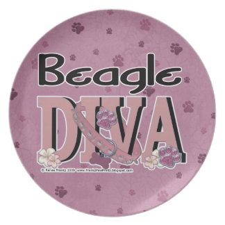 Beagle DIVA Plate