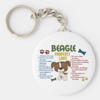 Beagle Property Laws 4 Basic Round Button Keychain