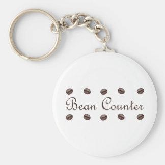 Bean Counter Keychain