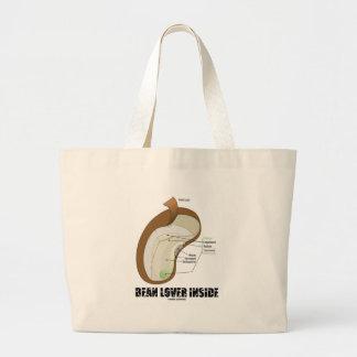 Bean Lover Inside (Bean Dicotyledon) Bag