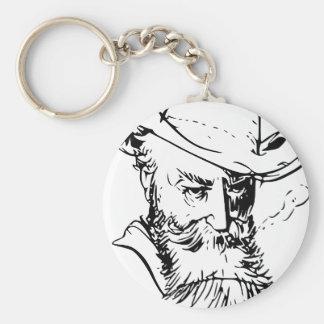 Bearded man keychain