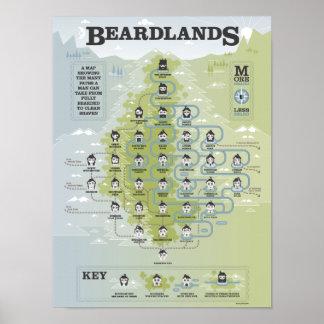 Beardlands Print