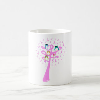 Beat Breast Cancer Coffee Mug