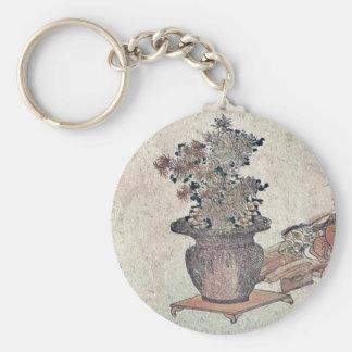 Beauties admiring the flowers by Utagawa,Kuninao Basic Round Button Keychain