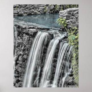 Beautiful waterfall scenery poster