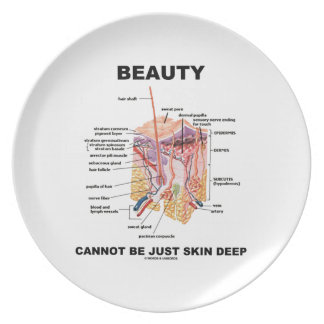 Beauty Cannot Be Just Skin Deep (Skin Layers) Dinner Plate