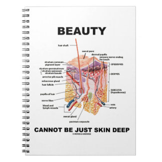 Beauty Cannot Be Just Skin Deep (Skin Layers) Note Book