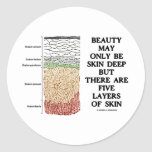 Beauty May Be Skin Deep But Five Layers Of Skin Classic Round Sticker