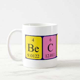 Beckham periodic table name mug