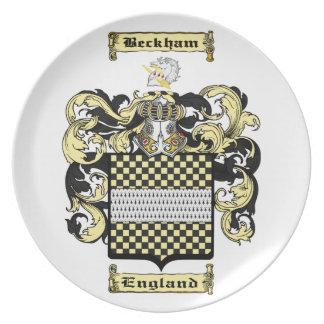 Beckham Plate