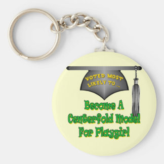Become A Model Key Chains