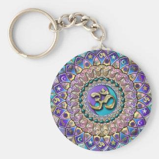 Become the Change Astro Symbols Keychain