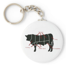 Beef Butcher Chart - Tasty Delicious Yummy Beef! Keychain