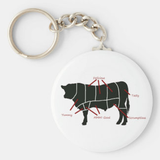 Beef Butcher Chart - Tasty Delicious Yummy Beef! Keychain