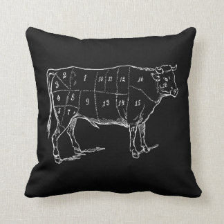 Beef Butcher's Chart on Black Pillow